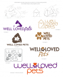 Well Loved Pets corporate identity