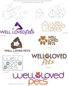 Well Loved Pets